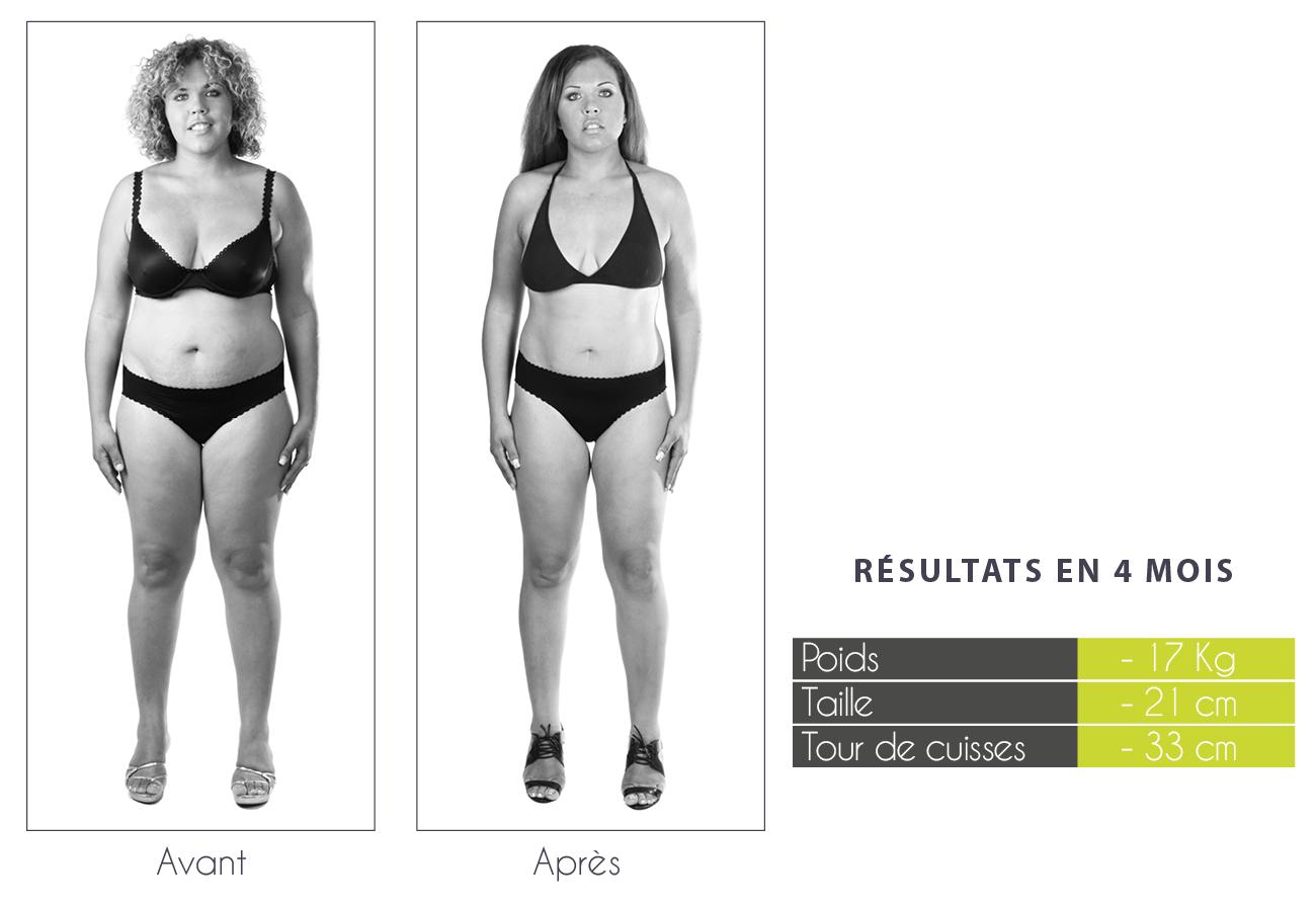 Résultats-Anne-Cali-perte-de-poids-moins-17kg-01-2
