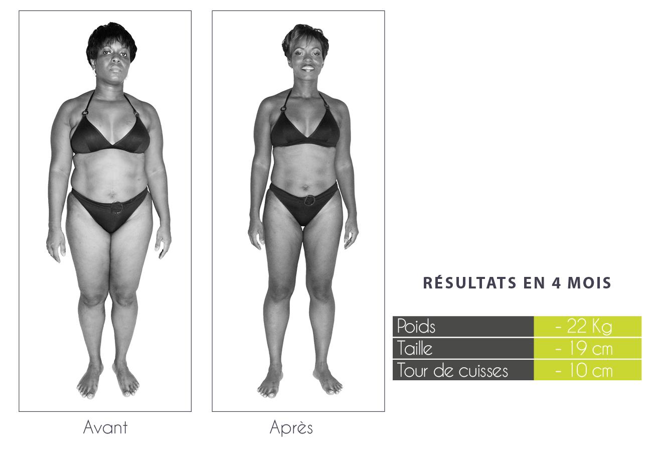 Résultats-Anne-Cali-perte-de-poids-moins-17kg-02-2