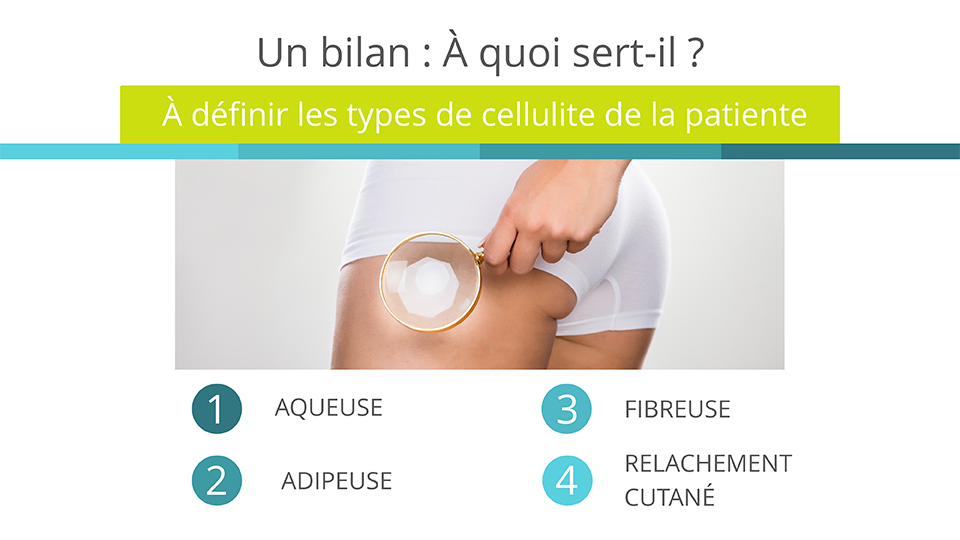 Type de cellulite d'un patiente
