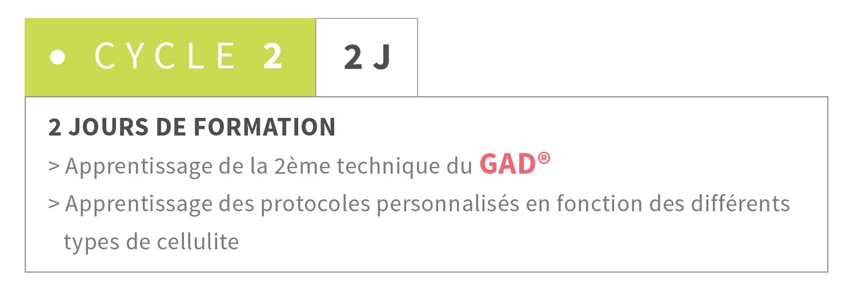 Formation cycle 2 méthode GAD